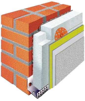 Cross section of external wall insulation structure